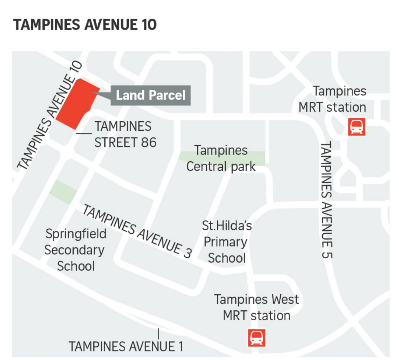 New EC at Tampines Ave 10 | New Executive Condominium in D18