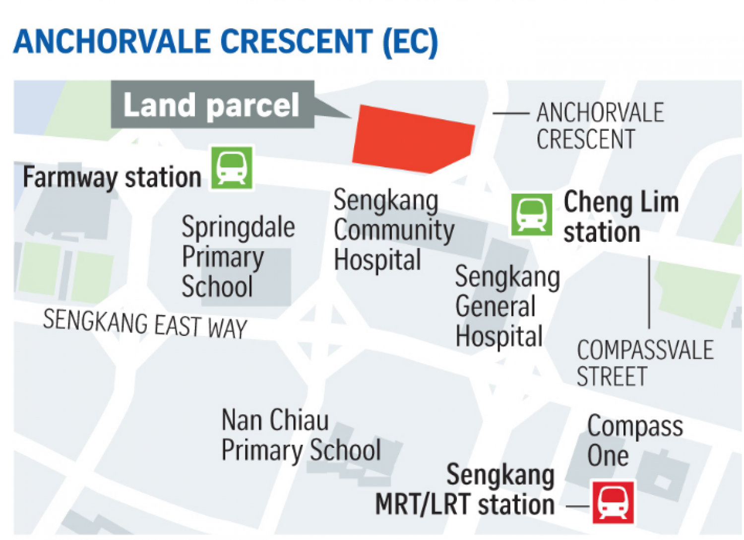 Ole EC at Anchorvale Crescent